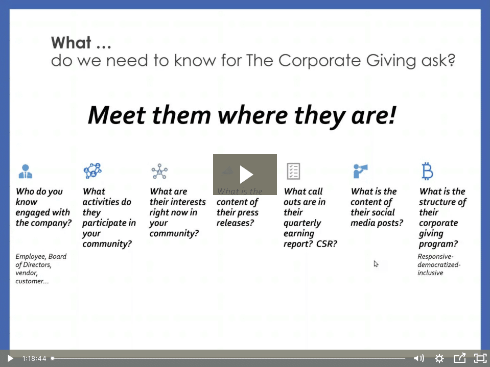 Partnering with For-Profit Companies - Jamie Kitz